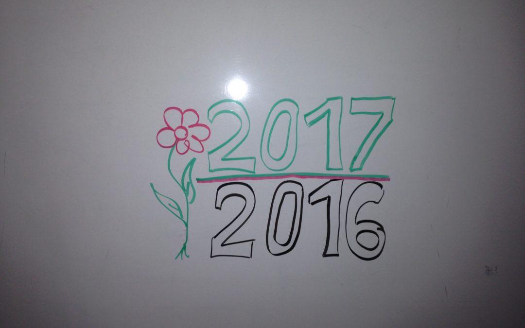 Was kommt 2017